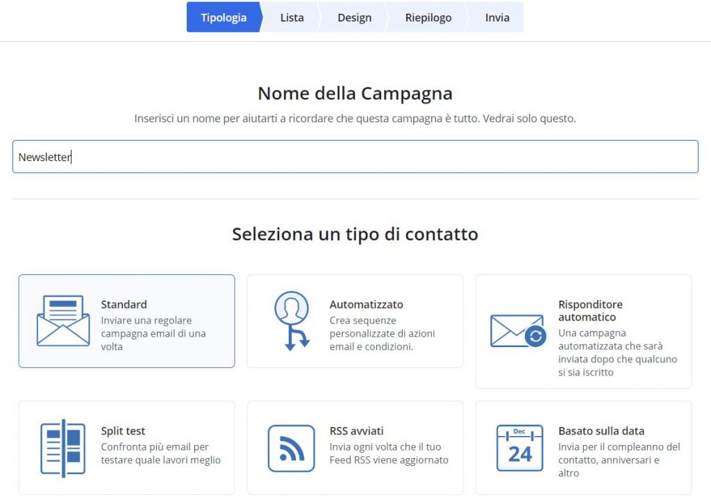 newsletter active campaign