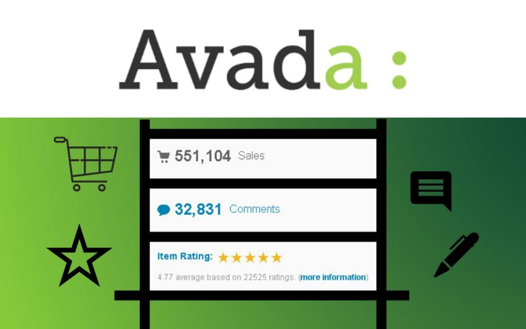 Avada theme recensioni