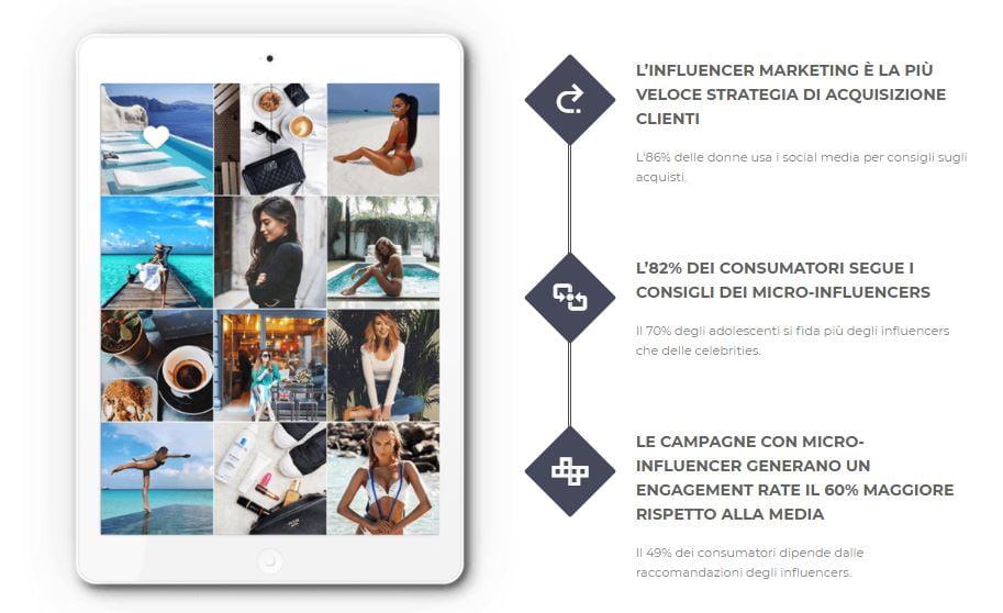 influencers kings web agency