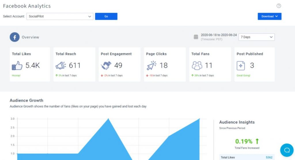 socialpilot analytics