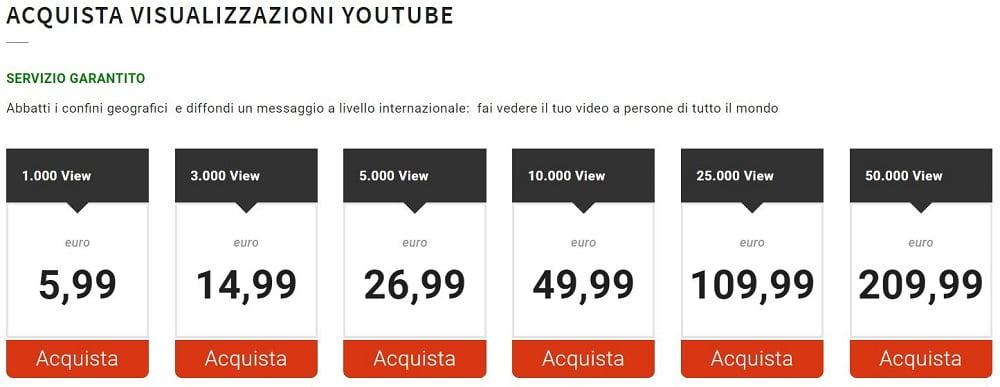 come aumentare visualizzazioni su youtube