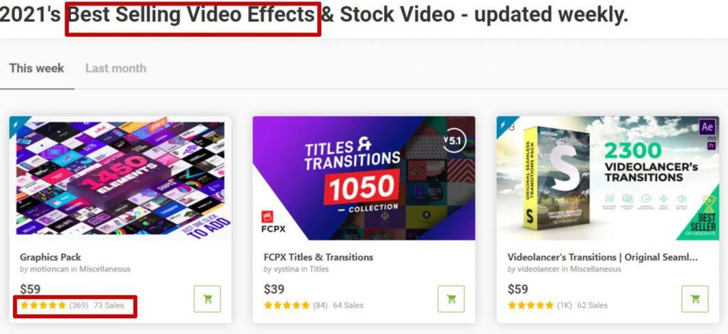 VideoHive video popolari