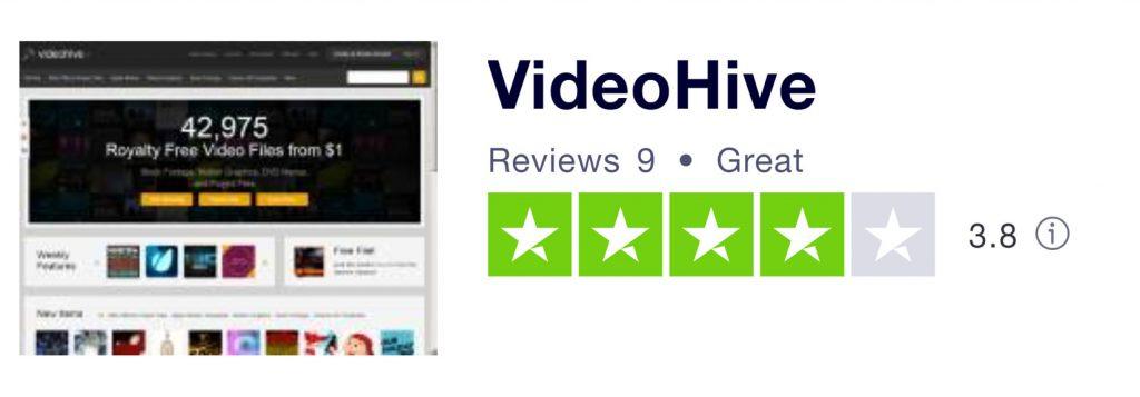 videohive opinioni