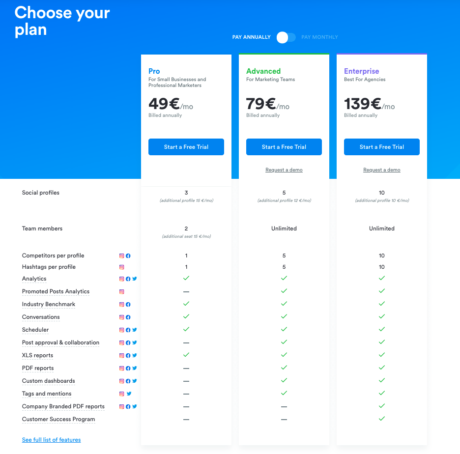 Pricing Iconosquare yearly