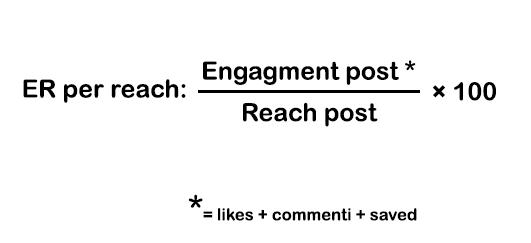engagement ig per copertura