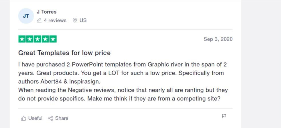 Opinioni GraphicRiver