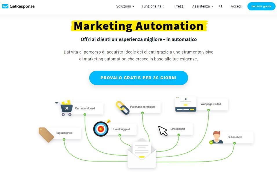 piattaforme marketing automation getresponse
