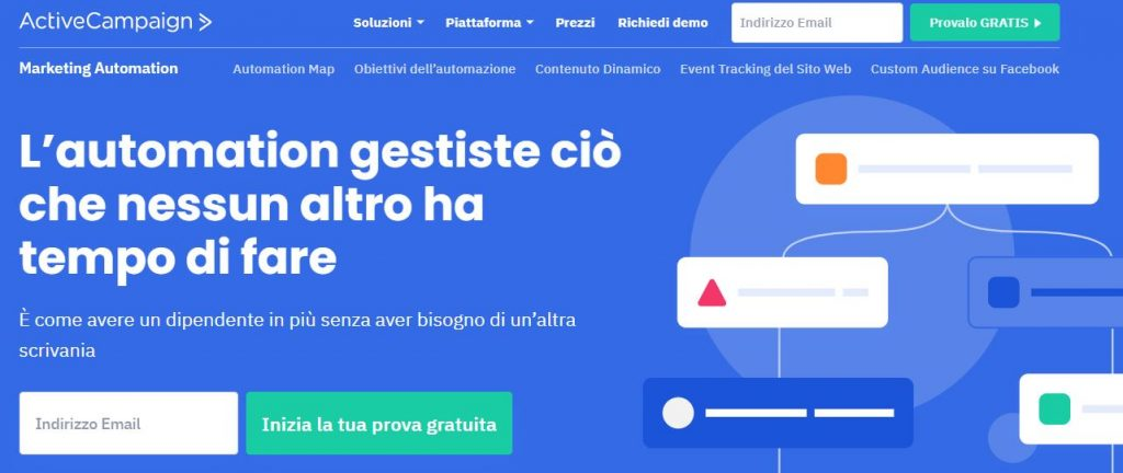software di marketing automation active campaign